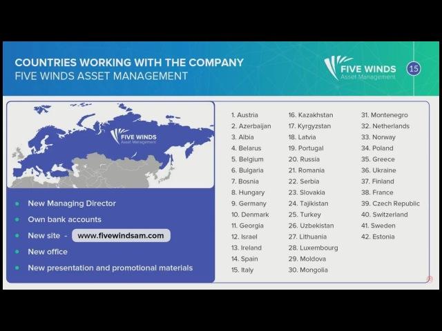 ГЛОБАЛЬНОЕ ИЗМЕНЕНИЕ Lianora Swiss И Five Winds Asset Management