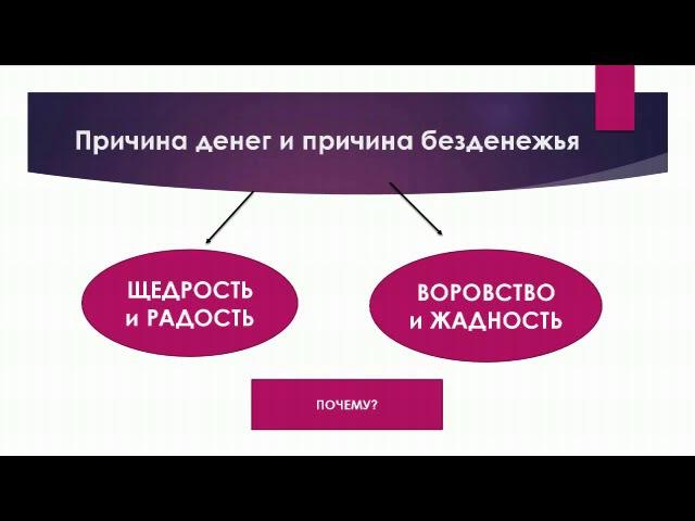 Мастер-класс и презентация книги: Щедрость причина богатства