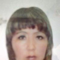 Анкета Марина Панасова