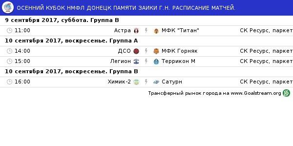 9 сентября стартует 3-й благотворительный турнир памяти Заики Геннадия Николаевича
