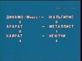 Кубок Федерации 1988. Зенит(Ленинград) 0-1 Динамо(Киев)