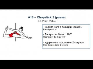 A18 - CHOPSTICK 2 (PASSÉ) - (0.6) - CODE OF POINTS (POSA-Pole Sports & World Arts Federation)