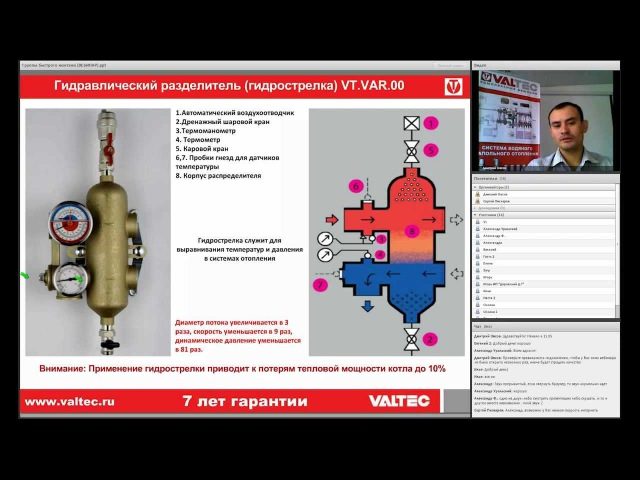 VALTEC: Группы быстрого монтажа Varimix