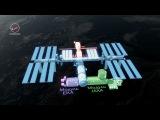 Международная космическая станция / ISS vt;leyfhjlyfz rjcvbxtcrfz cnfywbz / iss