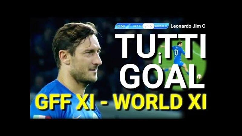 TUTTI I GOAL AMICHEVOLE BENEFICENZA GFF XI -WORLD XI ,DINAMO ARENA TBILISI LEGENDS OF WORLD FOOTBALL