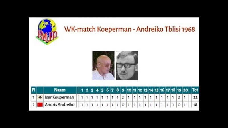 WK-match Koeperman - Andreiko Tblisi 1968