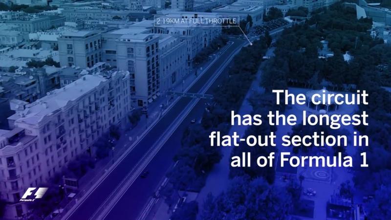 2017 Azerbaijan Grand Prix _ F1 Fast Facts