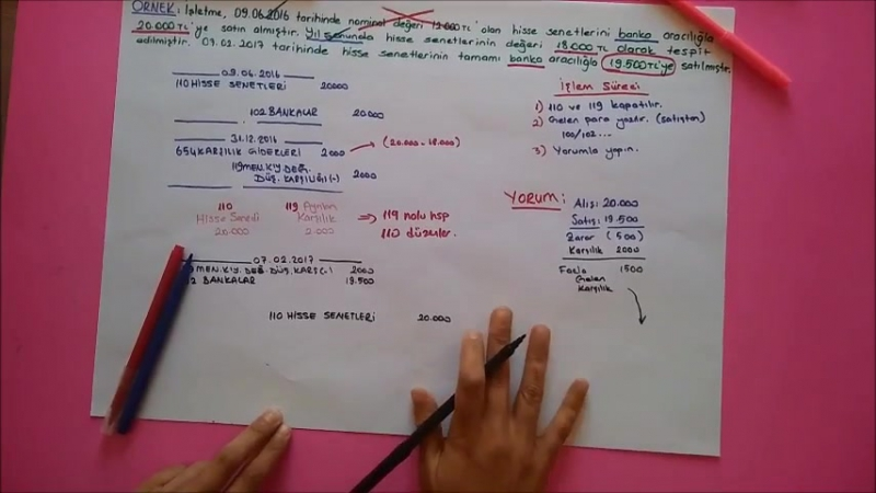 110 HİSSE SENETLERİ (Alış,Satış ve Değer Düşüklüğü) - YouTube