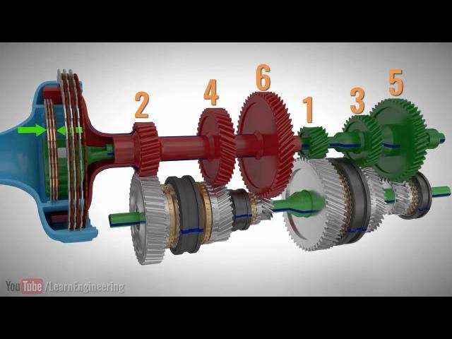 Коробка передач с двойным сцеплением Устройство и принцип работы