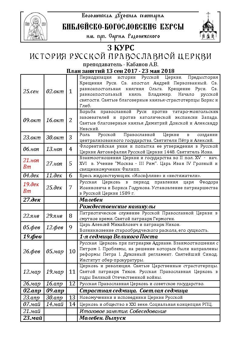 История РПЦ