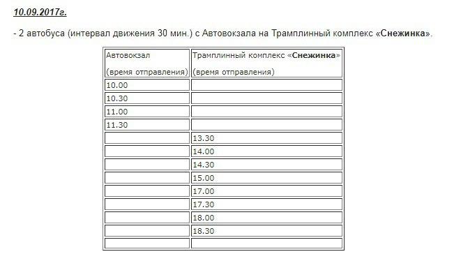 автобусы, гран-при, Чайковский, 2017 год