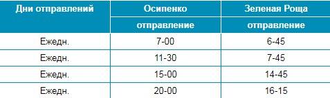 Скриншот с сайта «Самарского речного пассажирского предприятия»