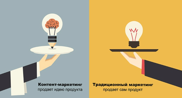 Контент-маркетинг и традиционный маркетинг