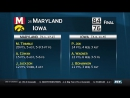 Maryland at Iowa - Mens Basketball Highlights.