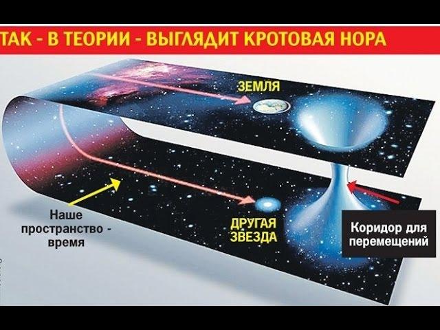 Д/ф /Пространственно Временной тоннель 4 Измерение/
