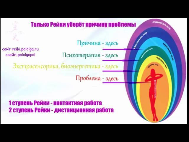 Рейки и 7 тел Как работает жизненная энергия с нашими тонкими телами