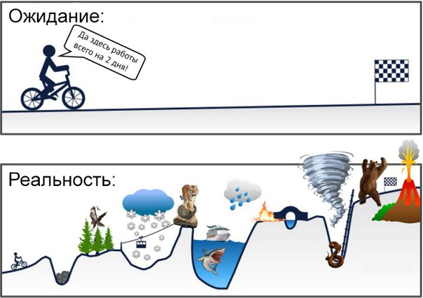 Серега Матусевич   Казань