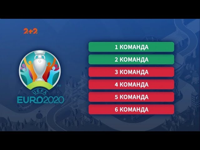 Ліга націй УЄФА як шлях до Євро 2020: що варто знати про новий турнір