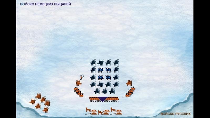 Ледовое побоище классный интерактив
