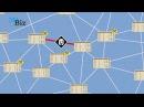 Что такое блокчейн pmvf biz