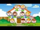 Hello Felix | CVL Unit 1 Family tree - Learning english for kids