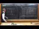 Урок 441. 4.04-2 Особенности спектра атома водорода. Диаграмма Гротриана