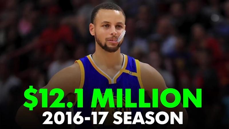 Cамые выгодные контракты НБА этого сезона