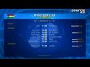 Чемпионат Венгрии 2010-11. 18-й тур. Обзор тура (04-06.03.2011)