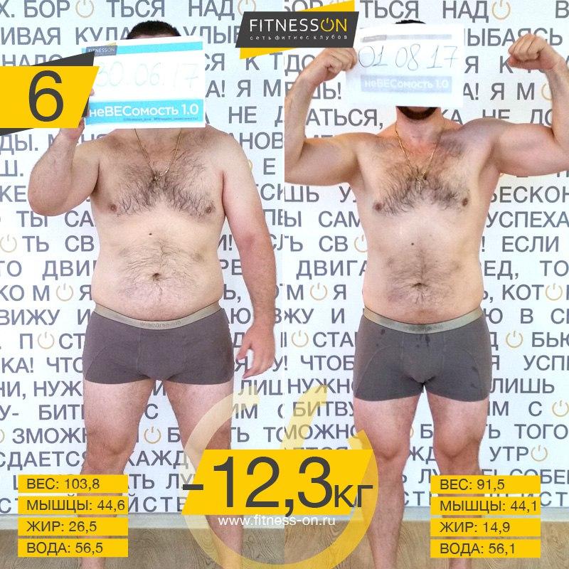 Победитель проекта НеВЕСомость 1.0 FtnessON
