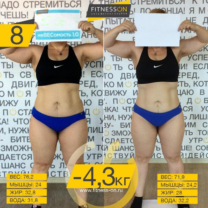 НеВЕСомость 1.0 FitnessON Сашникова Татьяна