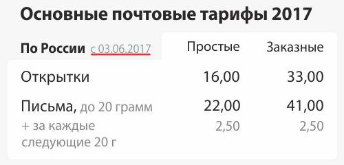 Тарифы почты россии на открытки на 2019