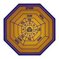 Логотип Держава - социальный проект