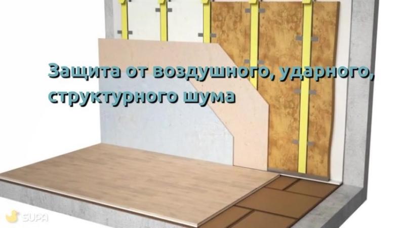 Tecsound-shop.ru современная звукоизоляция помещений
