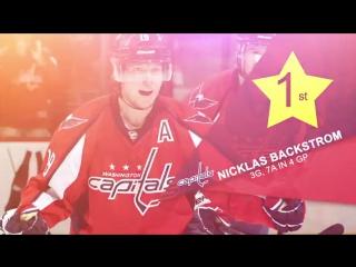 Three stars of the week #14 NHL / Три звезды 14-й недели