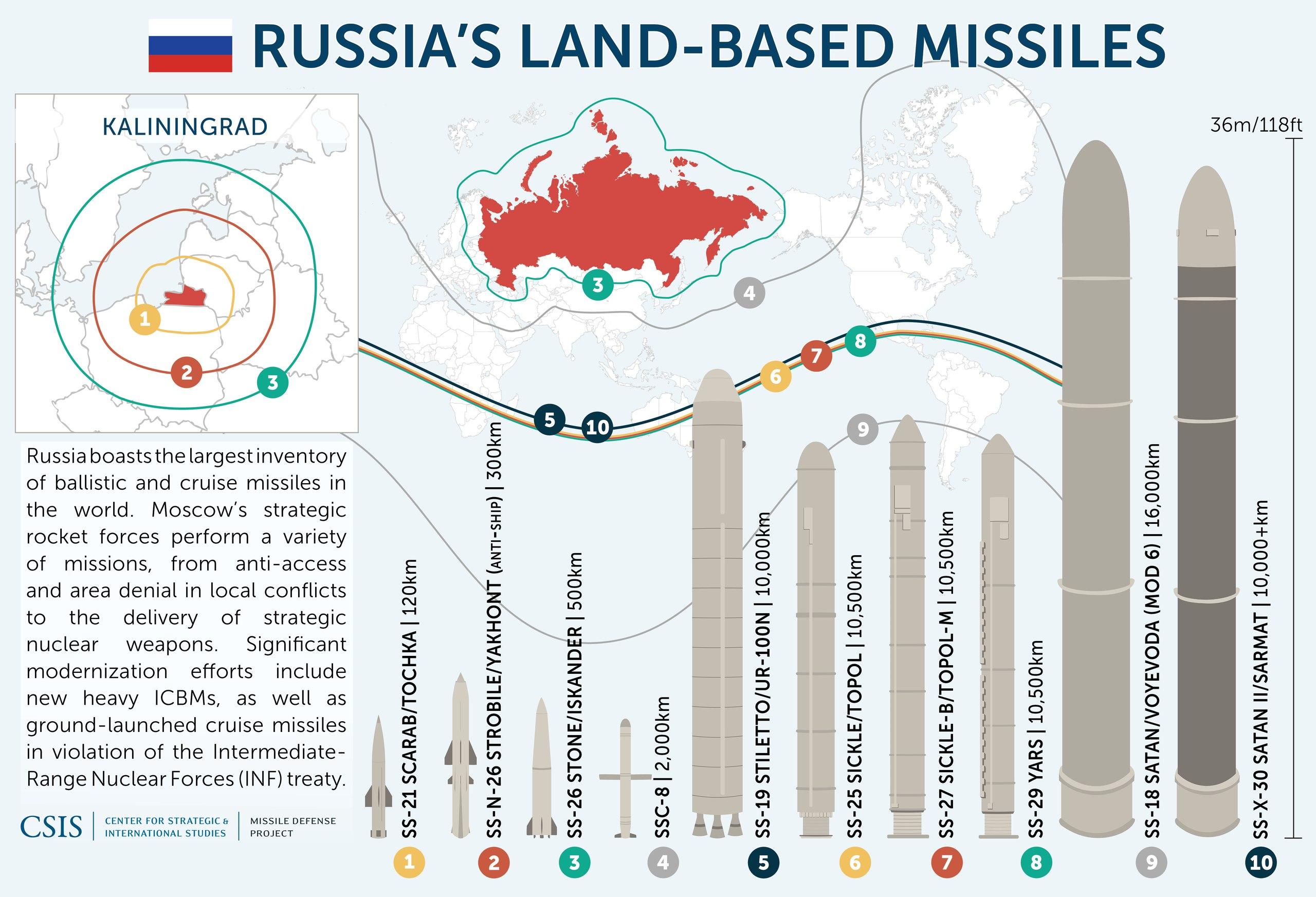 Orosz stratégiai rakétás erők Jn2Nm24AyQ0
