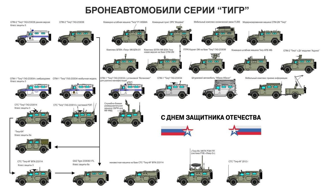 Orosz szárazföldi erők - Page 6 BmMxQe1wDzI