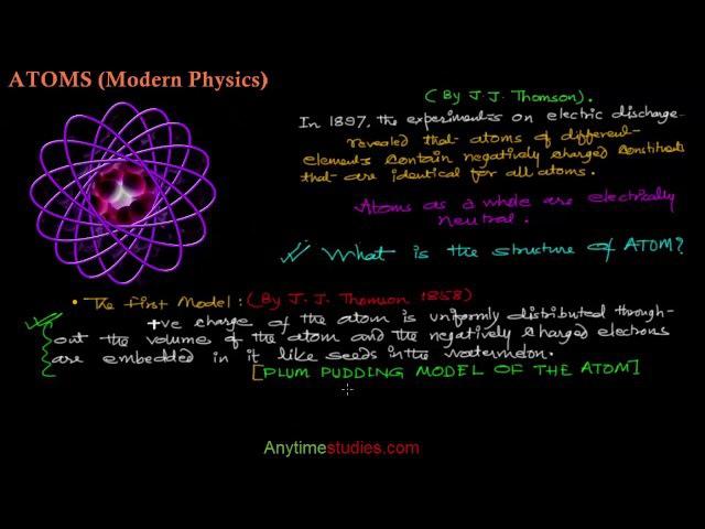 ATOMS : Introduction | Modern Physics || IIT JEE || NEET || Class 12 XII || NCERT