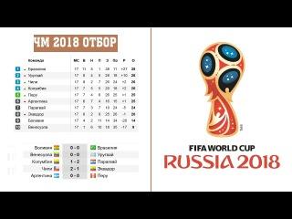2018 мира футболу расписание матчей чемпионат отбор по
