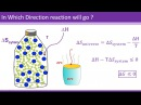 Second Law of Thermodynamics,Entropy Gibbs Free Energy