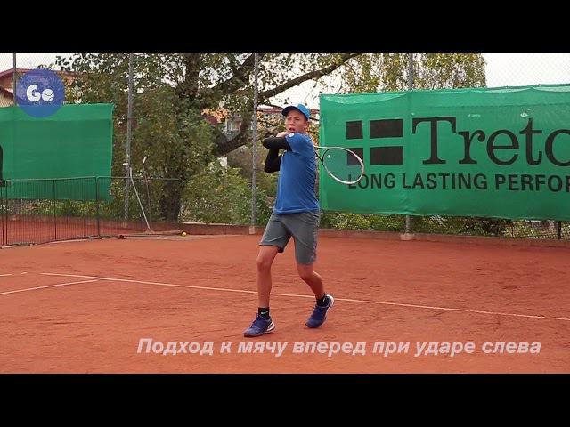Работа ног в теннисе. Часть 4: Подход к мячу: движение вперед и назад