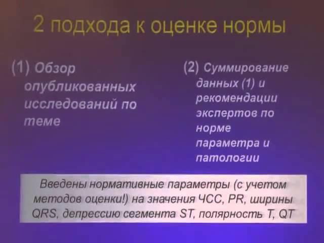 Макаров Л.М. Национальные российские рекомендации по холтеровскому мониторированию