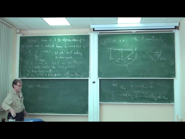 Lecture 2 | Links, homology cobordism, and Milnor's invariants | Kent Orr | Лекториум