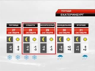 Держитесь, #люди, скоро поплюсеет! - #погода Екатеринбурга и области