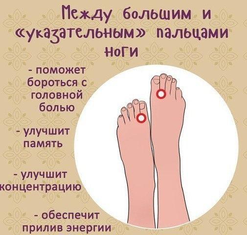Массаж эротических точек на ногах клитор секс массаж