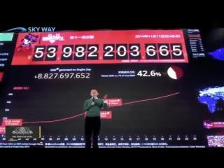 Почему покупают акции SkyWay на примере Aplle Google Alibaba
