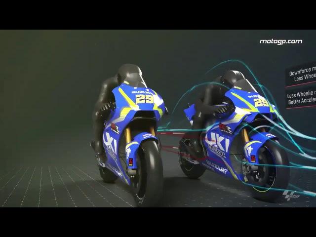 Аэродинамика мотоциклов MotoGP