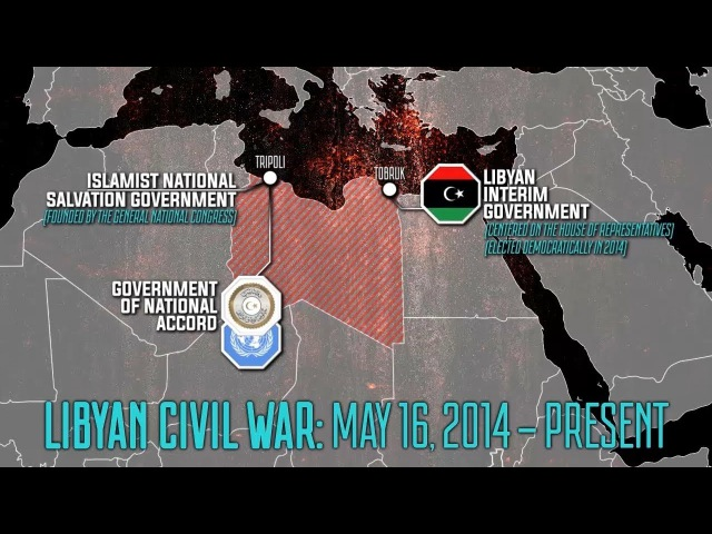 Войны в Ливии, Сирии, конфликт вокруг Катара. Кого поддерживают Россия и США Русский перевод.
