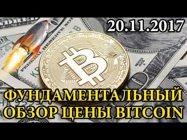 Фундаментальный взгляд на будущее Bitcoin (2017-2020)