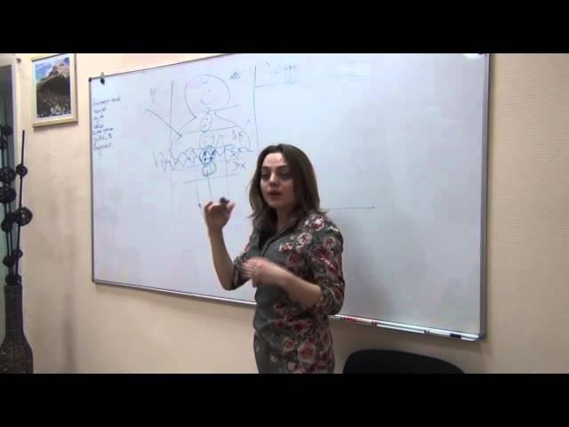 Практическая Биоэнергетика Дарья Абахтимова