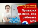 Настройка домена и DNS для VPS
